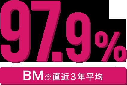bm 国際ビューティモード専門学校